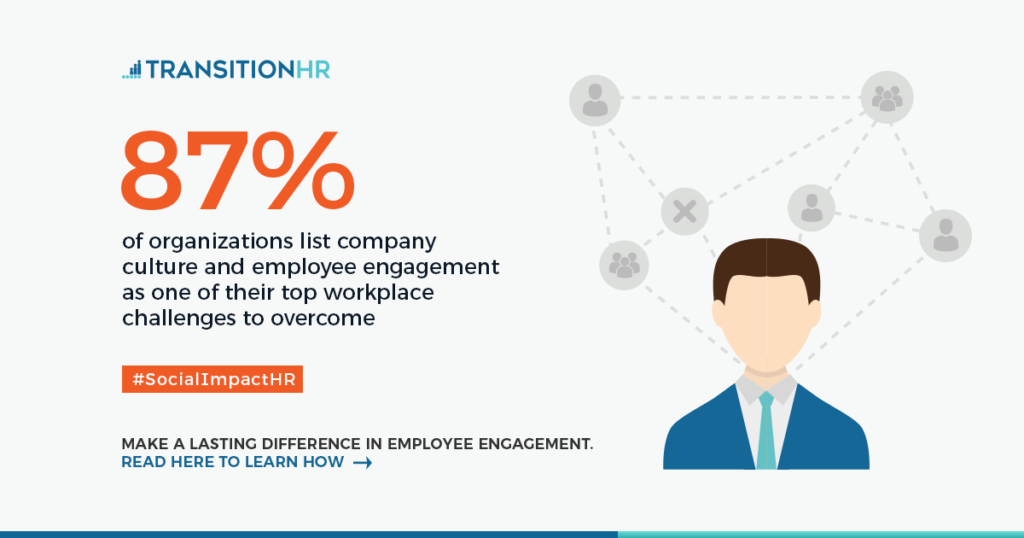 87% of employers struggle with employee engagement