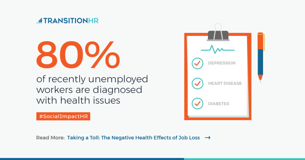 80% of Recently Unemployed Workers Are Diagnosed With Health Issues