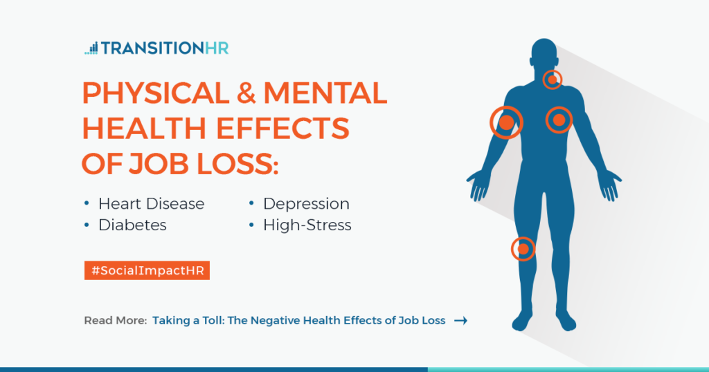Physical and mental health effects of job loss